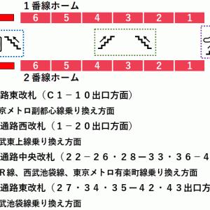 【丸ノ内線】各駅ホームの階段・エスカレーター・エレベーターに近い停止位置情報(簡易版)