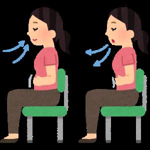 パニック障害と呼吸法