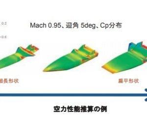 日本の新型ミサイル計画 長距離対艦ミサイルに超音速滑空弾