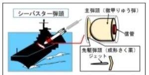 ☆開発中の空母キラー シーバスターミサイルに弾道弾迎撃ミサイル
