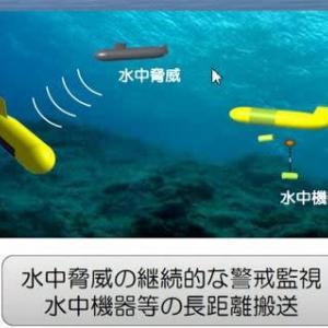 ☆無人潜水艇など 海洋や艦艇のの新しい装備研究