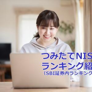 つみたてNISAランキング紹介(SBI証券内ランキング R3.5.11付)