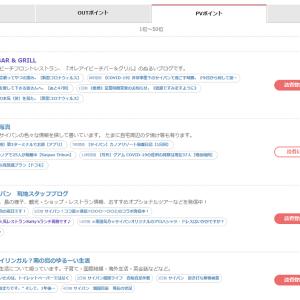 【サイパン】ブログランキング【JTBを抜いた】