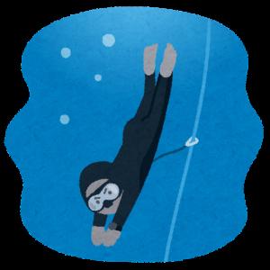 【サイパン】Freediving & Jumping Off The Cliff At LaoLao Bay