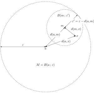 ユークリッド空間の開球体とその内部は一致するのだ