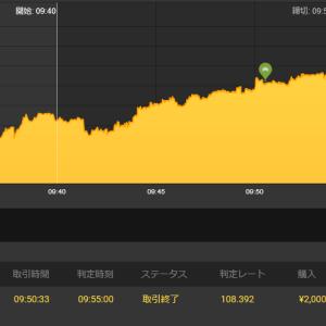 10月15日バイナリーオプションで+2000円