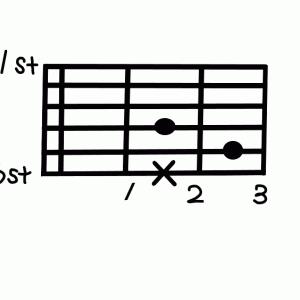 """miwaさんの""""ヒカリへ""""を弾いてみよう♪①(動画あり)0から始めるアコースティックギターレッスン"""
