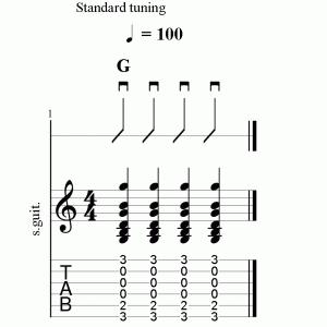 """""""ストロークのリズムパターン""""をいろいろ弾いてみよう♪(動画あり)ゼロから始めるアコースティックギター"""