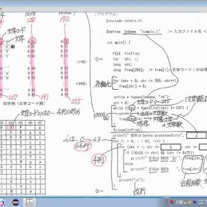 2019年春 午後問9 基本情報技術者試験 C言語 解説