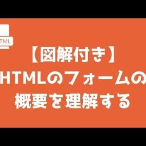 HTMLのフォームの概要を理解する | Web白熱教室