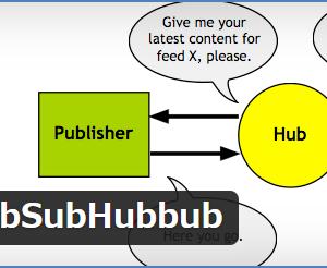 Googleに新規の投稿や記事を通知する – PubSubHubbub