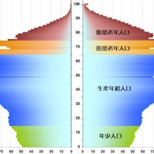 家計の保有資産は1860兆円~それでも少子化が日本経済を駄目にする