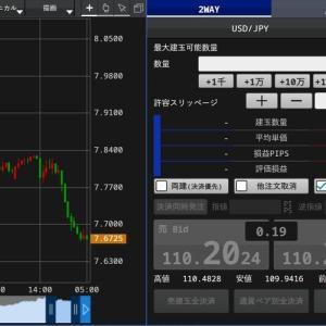 Yahoo!掲示板に見る日本人の投資の姿~そりゃ9割の人が損するわ