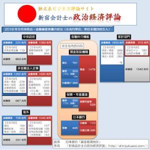 なんと日本のタンス預金が100兆円突破!〜どんだけのお金が監獄に入れられているのか