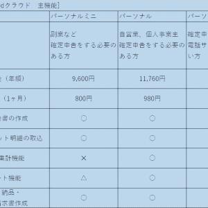 事業会計 伝票入力の便利機能!