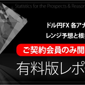 【17日 ドル円FX 有料レポート】アナリスト予想レンジ 根拠と解説