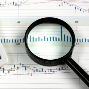 暴落後の株価上昇局面でのドル円の動き