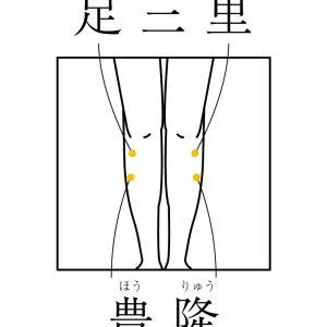 水のトラブル、身体の場合は、脚のむくみ