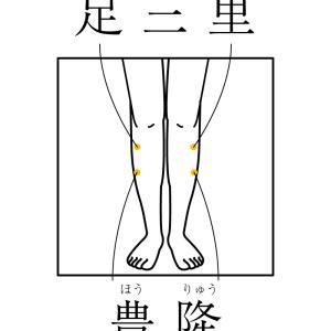夏の体調不良、いやな漢字