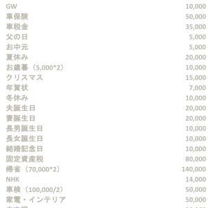 【家計】特別費の予算