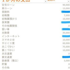 【家計】月々の予算