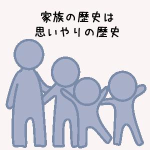 忘れていた父の日~!