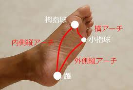 健康に良いからと言って頑張って歩いていると・・・足の運び方で衝撃が走る!