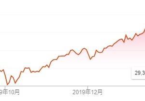 武漢肺炎が株式を直撃 更に北京北大方正Gデフォルトへ【中国最高頭脳の挫折