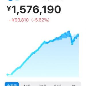 WealthNavi 604日目