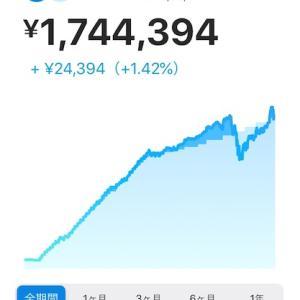 WealthNavi 637日目