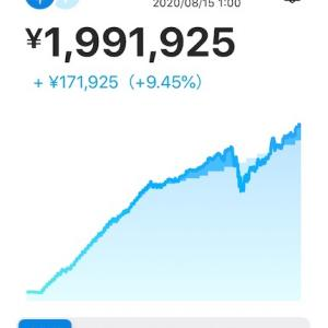 WealthNavi 698日目