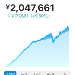 WealthNavi 730日目