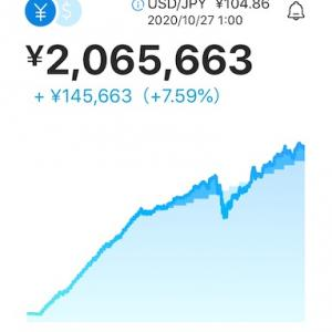 WealthNavi 771日目