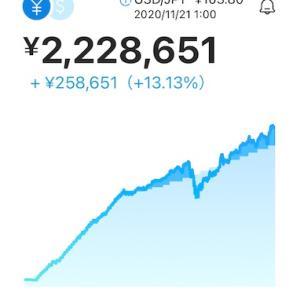 WealthNavi 798日目