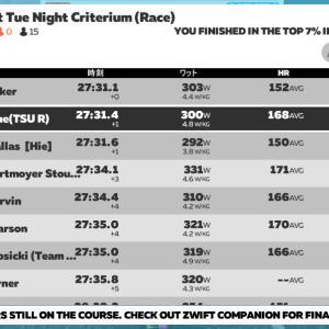 Zwift DE 2 Race 27m35s, 302.0W(NP 350.0W)& 56m04