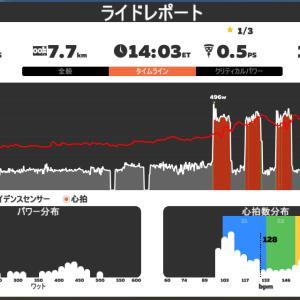 Zwift DE Race 44m14s, 274.1W(NP 322.3W)