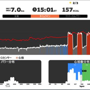 Zwift DE RACE 50m11s, 264.8W(NP 283.2W)