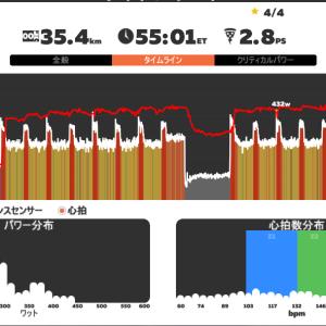 Zwift DE 耐乳酸トレ 20min, 304W