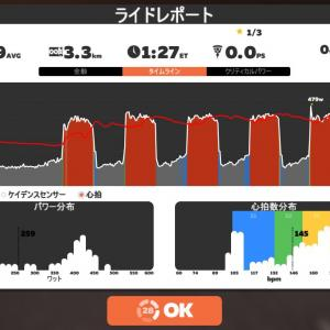 Zwift DE RACE 50m39s, 288.3W(NP 304.6W)