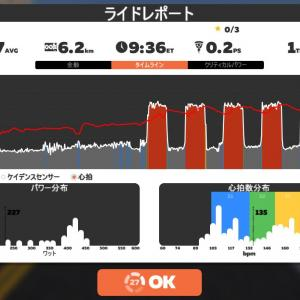 Zwift DE RACE 48m09s, 279.1W(NP 329.4W)