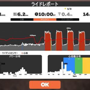 Zwift DE RACE 50m45s, 268.2W(NP 304.6W)