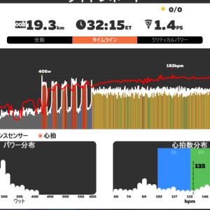 L6:30s/L1:30s*5set →L4:15min DE 20min, 282.2W