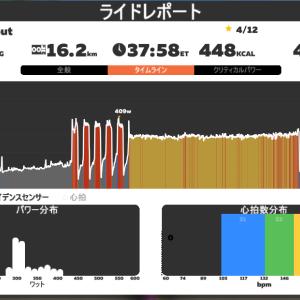 L5:30s/L1:30s*5set →L3-4:15min DE 20min, 283W