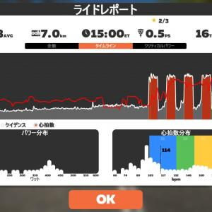 Zwift DE RACE 48m00s, 274W(NP 279W)