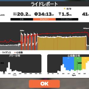 Zwift DE RACE 68m54s, 253W(NP 270W)
