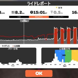 Zwift DE RACE 48m29s, 277W(NP 281W)