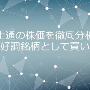 富士通(6702)の株価を徹底分析!【急上昇の絶好調銘柄として買い?】
