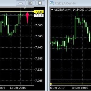 ランド円、先週の高値を更新