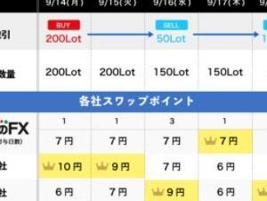 【最新】南アフリカランド円スワップ調査「10/24調べ」