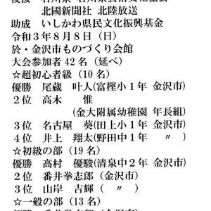 詰将棋解答選手権(石川県大会)の結果